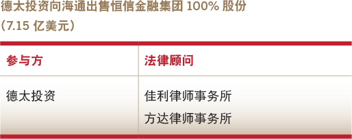 Deals of the year-PEVC-TPG's sale of its 100% stake in UT Capital Group to Haitong