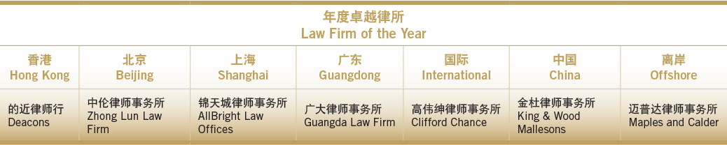 Simply the best-Law Firm of the Year