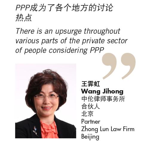 Changing horizons-Wang Jihong