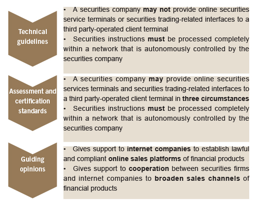 New guidance on security companies' online and externally accessed data systems ENG