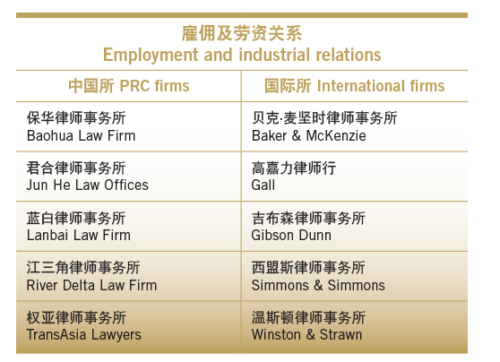 Employment and industrial relations