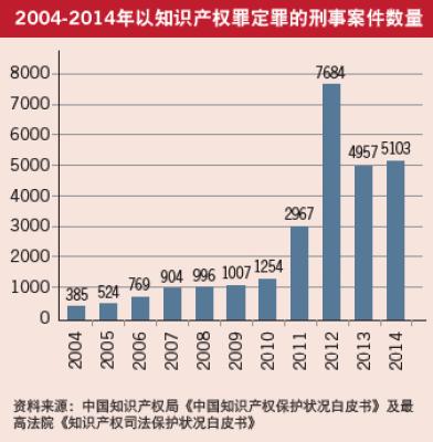 Run_Ming_Graph_Chi