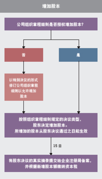 Corresp_LP_&_Co_Graphic_1_Chi_140708