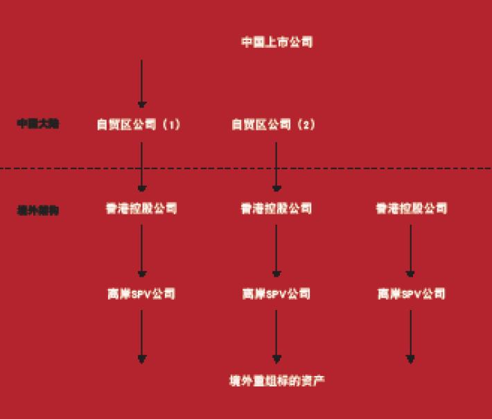 Corresp_ZhongYin_Graphic_Chi_140708
