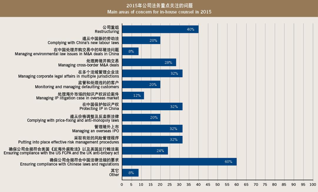 Survey_Graph_1_new