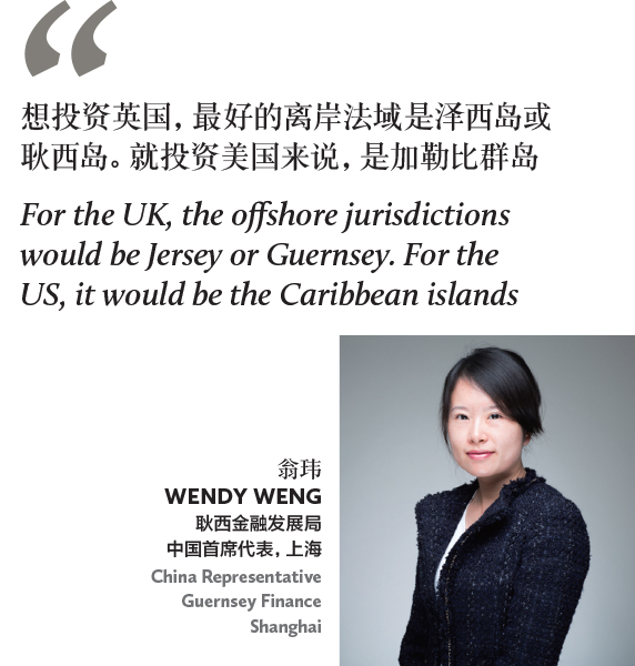 Lots more offshore-Wendy WEng