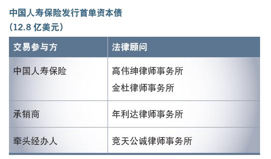 中国人寿保险发行首单资本债