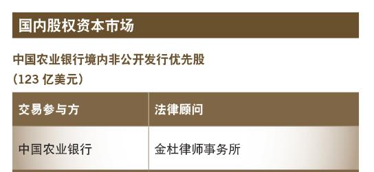 中国农业银行境内非公开发行优先股