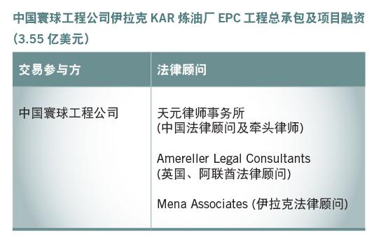 中国寰球工程公司伊拉克KAR炼油厂EPC工程总承包及项目融资
