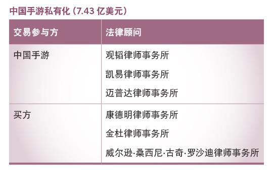 中国手游私有化