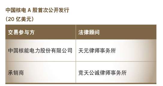 中国核电A股首次公开发行