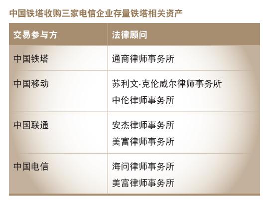 中国铁塔收购三家电信企业存量铁塔相关资产