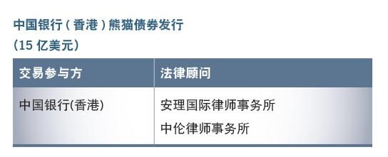 中国银行(香港)熊猫债券发行