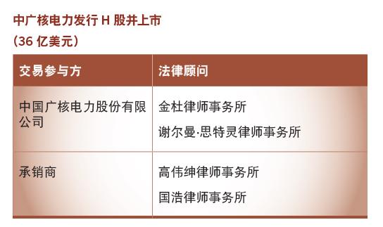 中广核电力发行H股并上市