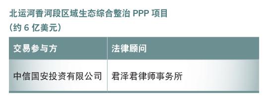 北运河香河段区域生态综合整治PPP项目