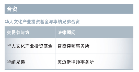 华人文化产业投资基金与华纳兄弟合资