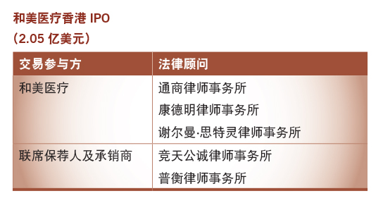 和美医疗香港IPO