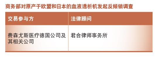商务部对原产于欧盟和日本的血液透析机发起反倾销调查
