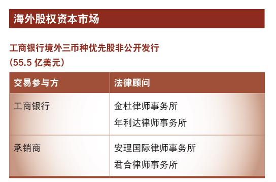 工商银行境外三币种优先股非公开发行