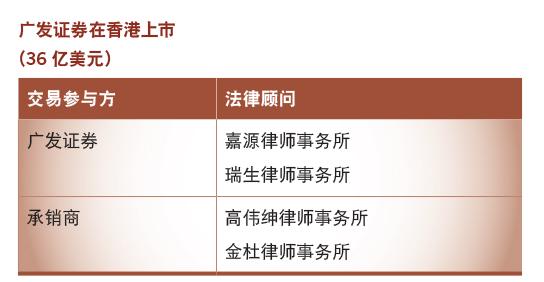 广发证券在香港上市