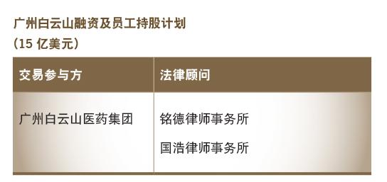 广州白云山融资及员工持股计划