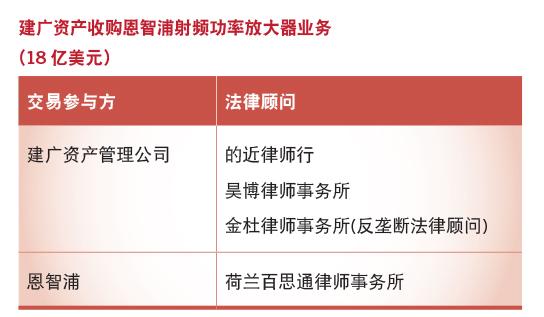 建广资产收购恩智浦射频功率放大器业务