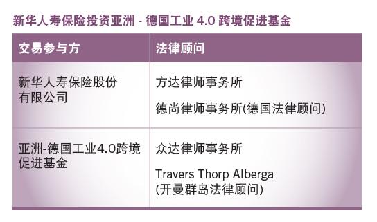 新华人寿保险投资亚洲-德国工业4.0跨境促进基金
