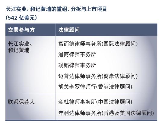 长江实业、和记黄埔的重组、分拆与上市项目