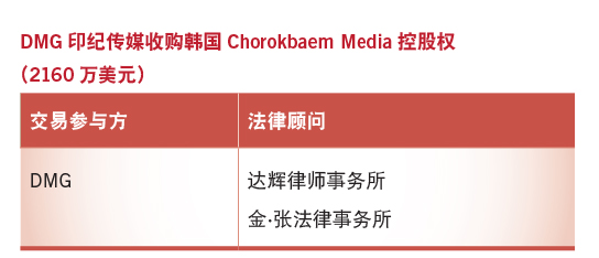 DMG印纪传媒收购韩国Chorokbaem Media控股权
