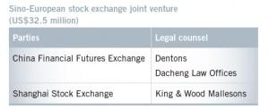 Sino-European stock exchange joint venture