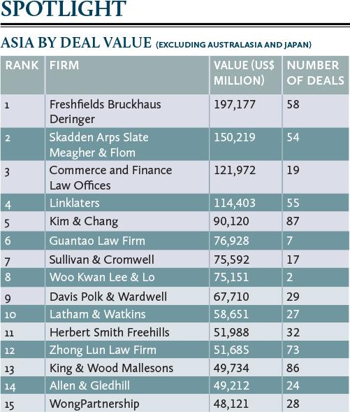 deals-asia-by-deals