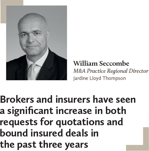 ma-insurance-william-seccombe-ma-practice-regional-director-jardine-lloyd-thompson