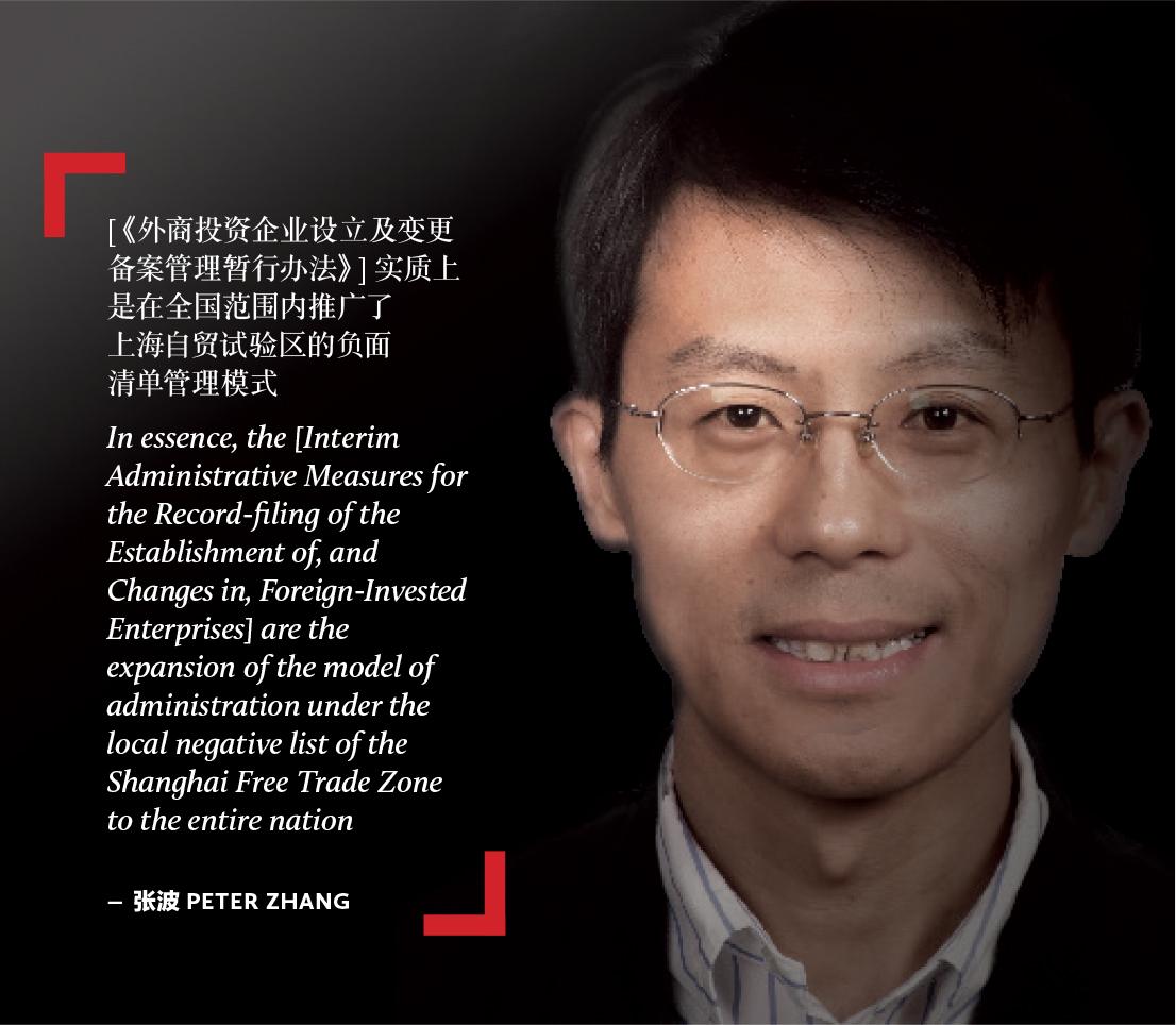 张波 Peter Zhang