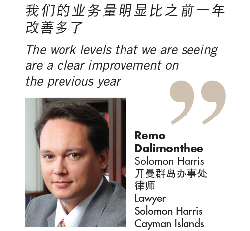 remo-dalimonthee-solomon-harris-%e5%bc%80%e6%9b%bc%e7%be%a4%e5%b2%9b%e5%8a%9e%e4%ba%8b%e5%a4%84-%e5%be%8b%e5%b8%88-lawyer-solomon-harris-cayman-islands