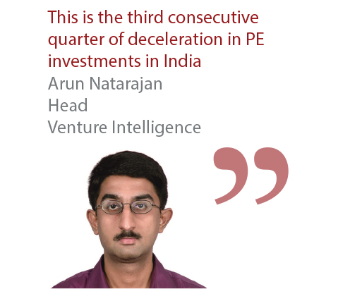 Arun Natarajan Head Venture Intelligence