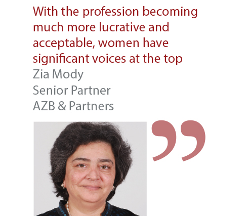 Zia Mody Senior Partner AZB & Partners