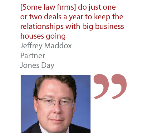 Jeffrey Maddox Partner Jones Day