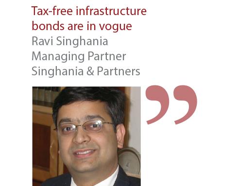 Ravi Singhania Managing Partner Singhania & Partners