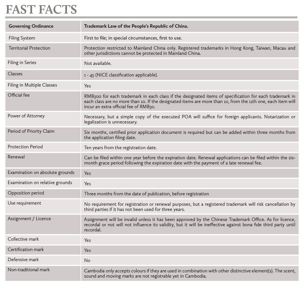 China Fast Facts
