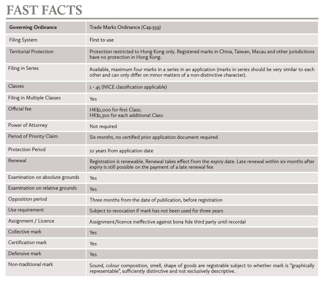 Hong Kong Fast Facts