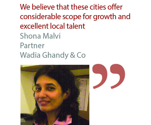Shona Malvi Partner Wadia Ghandy & Co