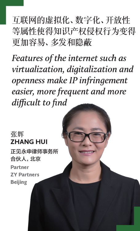 Zhang Hui Partner ZY Partners Beijing