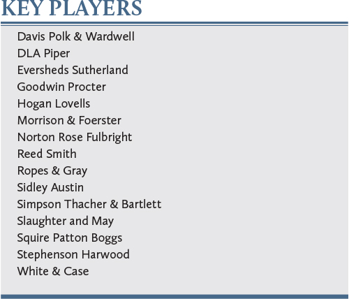 Key players table 1