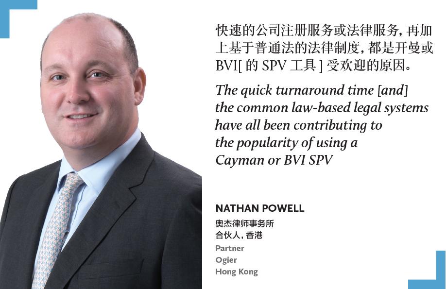 Nathan Powell, Partner, Ogier