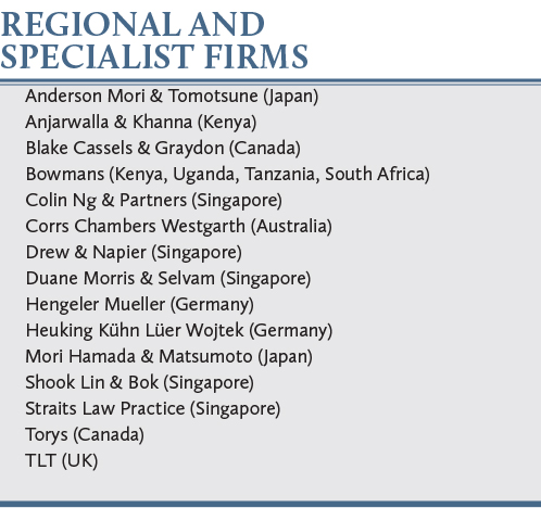 Regional and specialist firms table