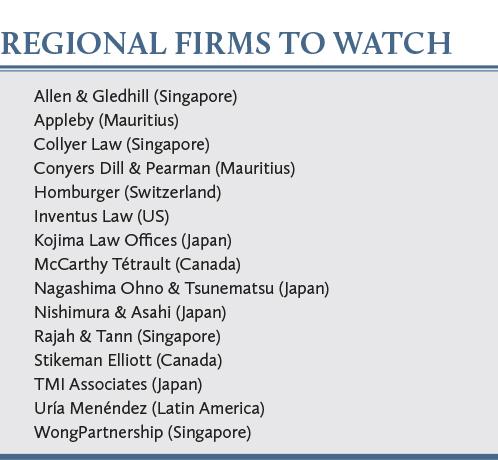 Regional firms to watch