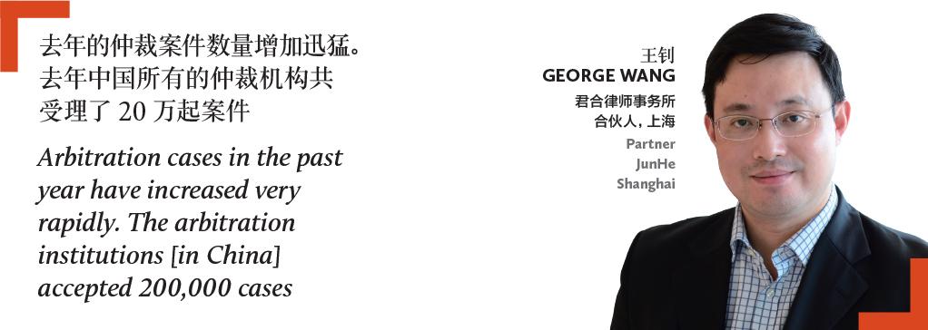 王钊 George Wangi