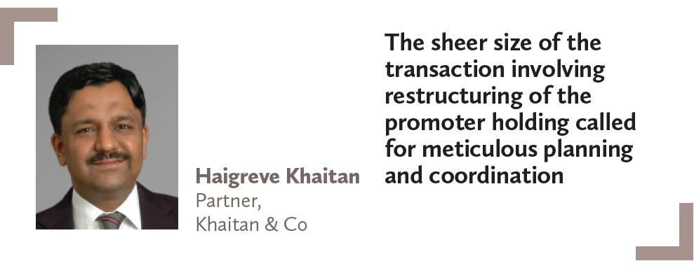 Haigreve Khaitan Partner, Khaitan & Co