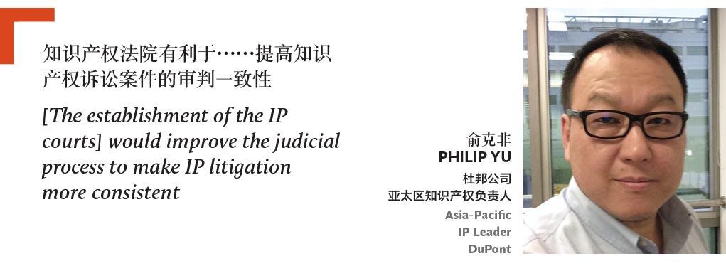 俞克非-PHILIP-YU-杜邦公司-亚太区知识产权负责人-Asia-Pacific-IP-Leader-DuPont