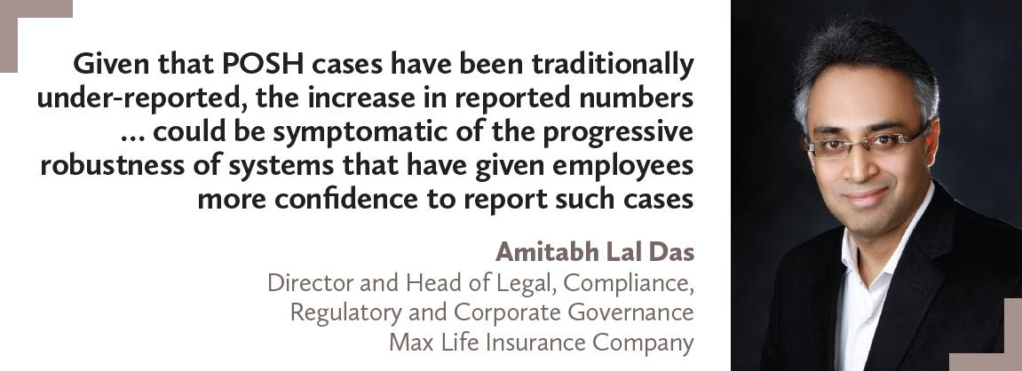 Amitabh, Max Life Insurance Company